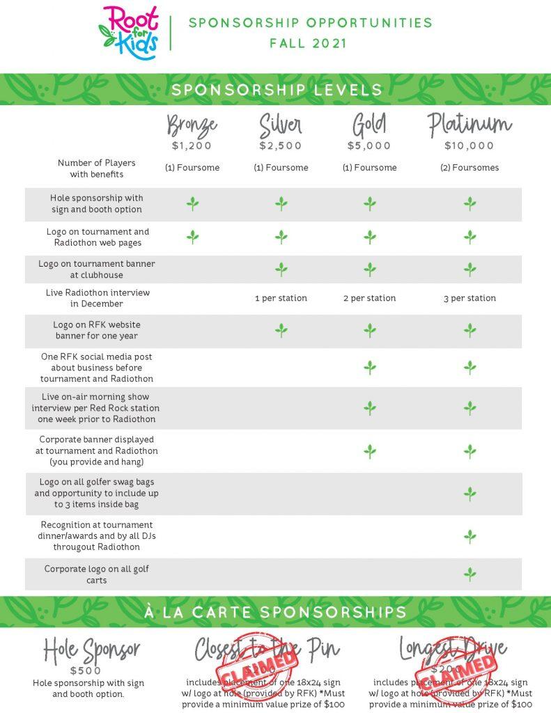 Sponsorship Packet | Root for Kids